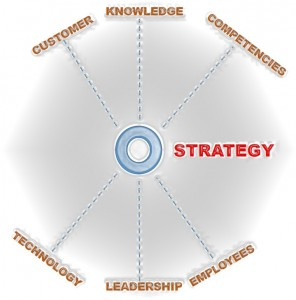 Strategy, leadership engagement