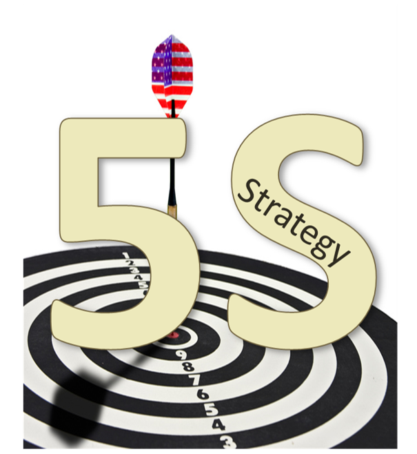 5S for strategy, Strategy deployment