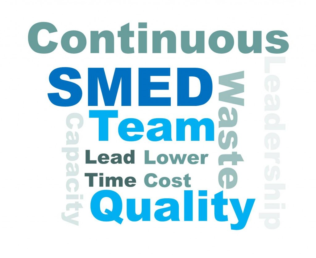 SMED, Setup, Changeover, how to implement SMED